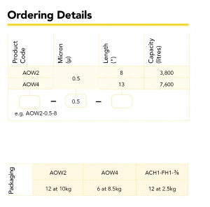 SPECTRUM_Ordering details__AOW