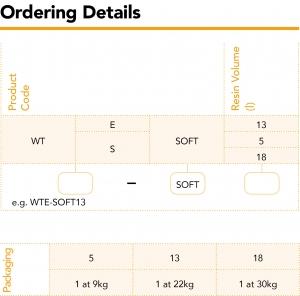 SPECTRUM_Ordering Details_WTE S