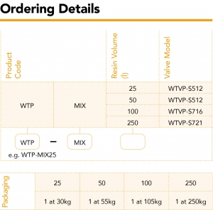 SPECTRUM_Ordering Details_WTP-MIX