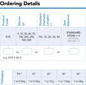 SPECTRUM_Ordering Details_EYS