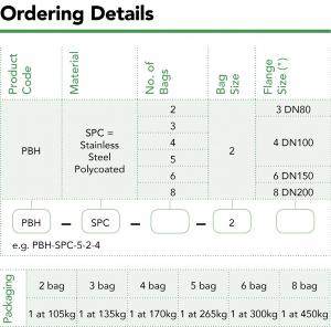 SPECTRUM_Ordering Details_PBH-SPC-2
