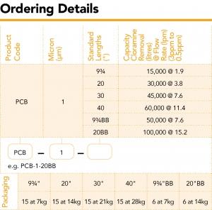 SPECTRUM_Ordering Details_PCB