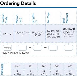 SPECTRUM_Ordering Details_PPPTFE