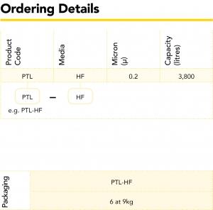 SPECTRUM_Ordering Details_PTL-HF