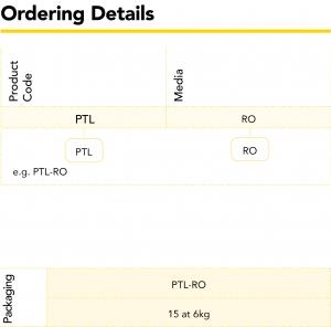 SPECTRUM_Ordering Details_PTL-RO