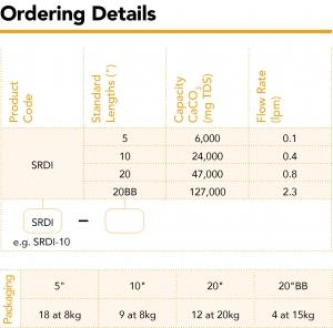 SPECTRUM_Ordering Details_SRDI