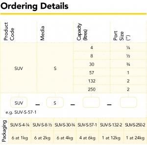 SPECTRUM_Ordering Details_SUV-S