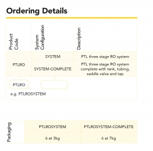 SPECTRUM_Ordering detailsPTL-RO SYSTEMS__PTL-RO SYSTEMS