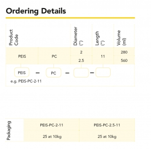 SPECTRUM_Ordering details_PEIS-PC