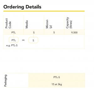SPECTRUM_Ordering details_PTL-S