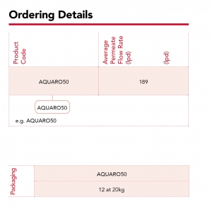 SPECTRUM_Ordering details__AQUARO50