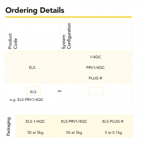 SPECTRUM_Ordering details__ELS