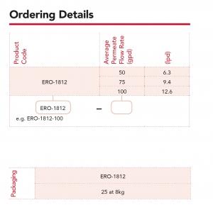 SPECTRUM_Ordering details__ERO-1812