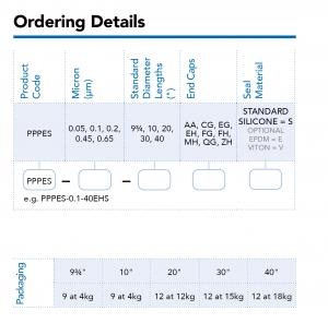 SPECTRUM_Ordering details__PPPES
