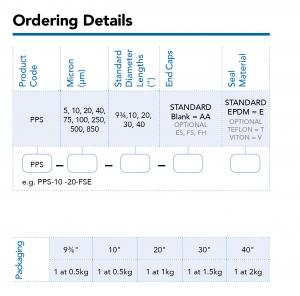 SPECTRUM_Ordering details__PPS