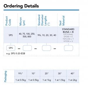 SPECTRUM_Ordering details__SPS