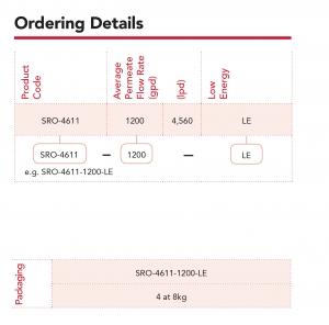 SPECTRUM_Ordering details__SRO-4611