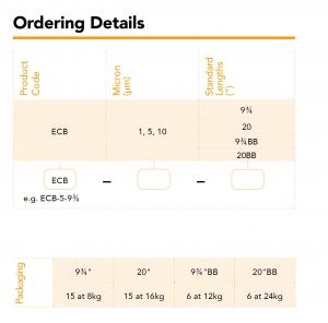 SPECTRUM_Ordering details__ECB