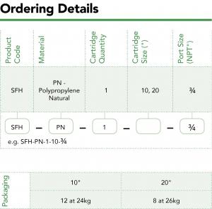 SPECTRUM_Ordering Details_SFH-PN