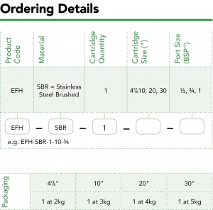SPECTRUM_Ordering Details_EFH-SBR