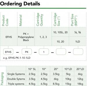 SPECTRUM_Ordering Details_EFHS-PK