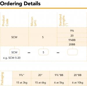 SPECTRUM_Ordering Details_SCW