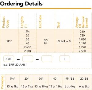 SPECTRUM_Ordering Details_SRIF