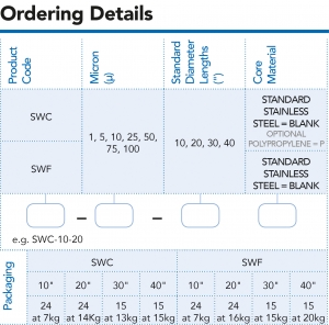 SPECTRUM_Ordering Details_SWC_SWF_2