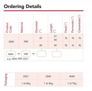 SPECTRUM_Ordering details_SMH-FRP_SMH-FRP