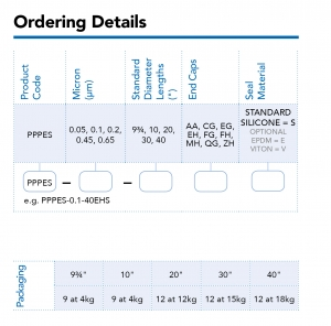 SPECTRUM_Ordering details__PPPES