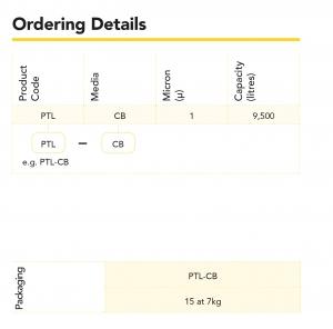SPECTRUM_Ordering details__PTL-CB