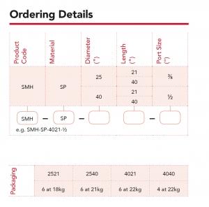 SPECTRUM_Ordering details__SMH-SP